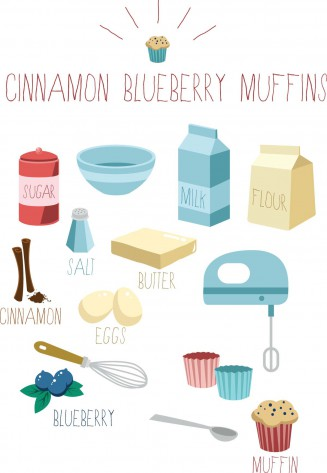 Blueberry muffin recipe modern vector