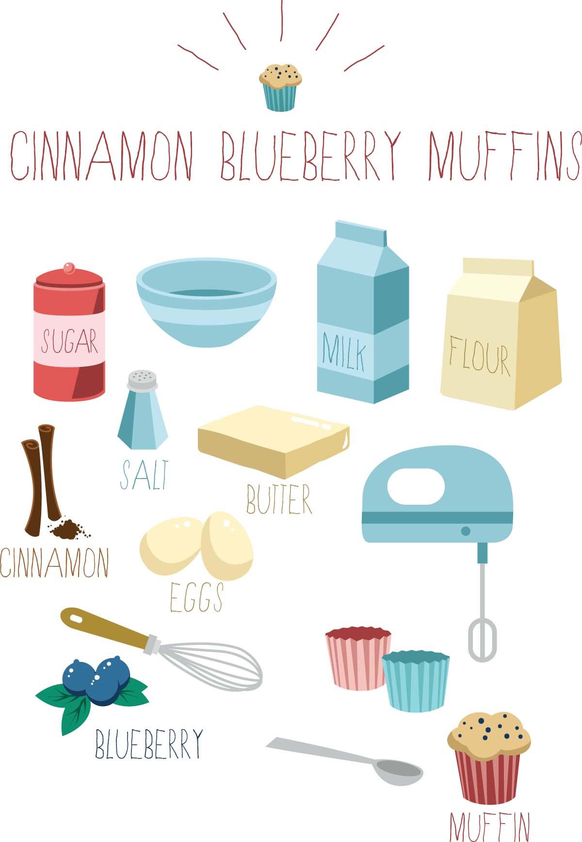 Blueberry muffin recipe modern vector
