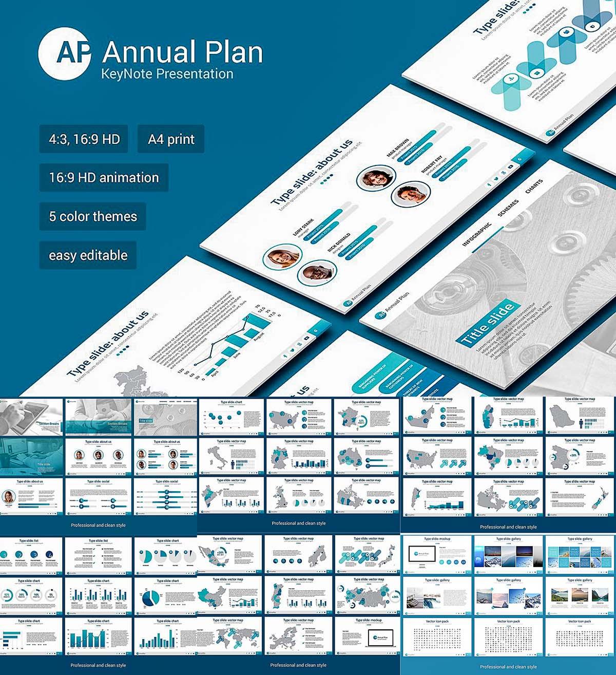 Annual plan keynote presentation