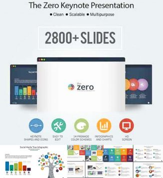 zero keynote business presentation